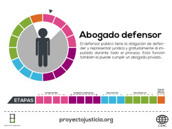 Abogado defensor